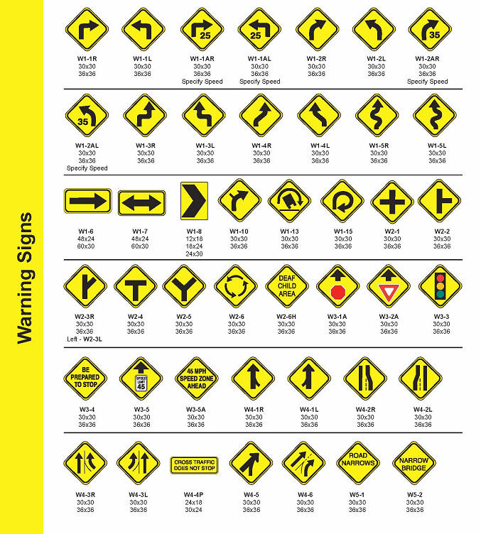 Road Warning Signs And Their Meanings TRAFFIC WARNING SIGNS